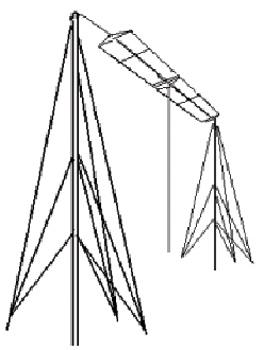 HF Broadband 1.5-30MHz