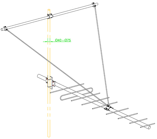 2-way white fibreglass tension strut kit suits Y200/Y300 series Yagi – incl. mounting to 40-75mm mast